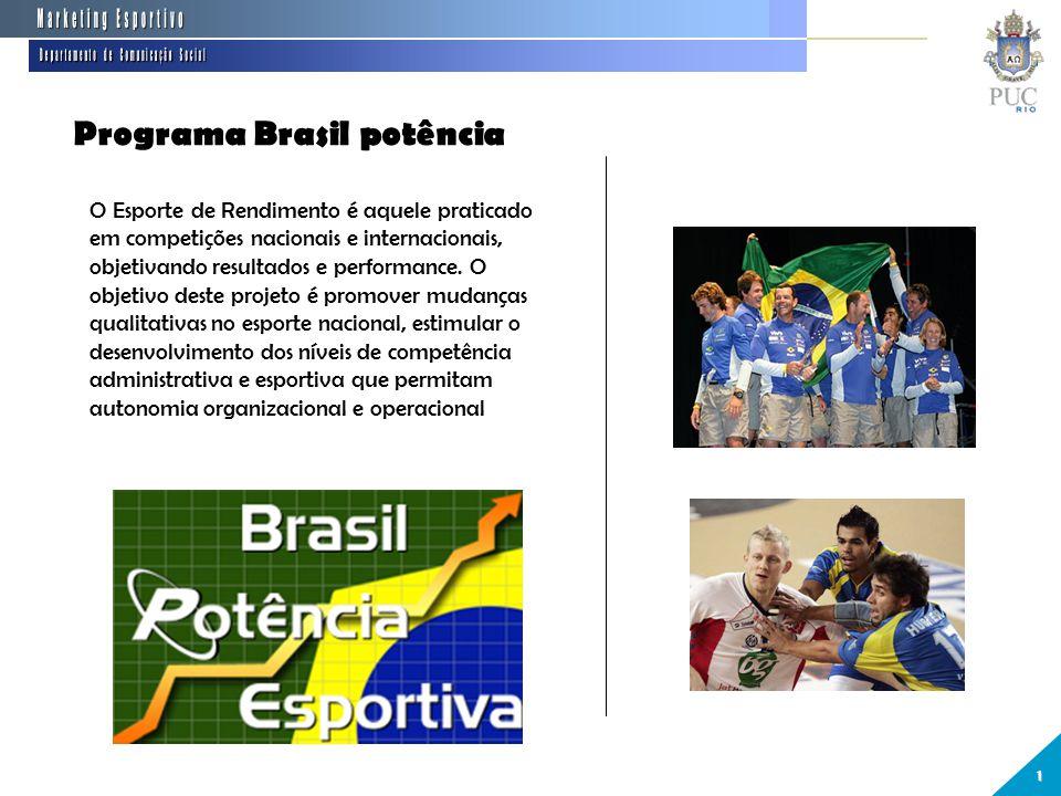 Programa Brasil potência 1 O Esporte de Rendimento é aquele praticado em competições nacionais e internacionais, objetivando resultados e performance.