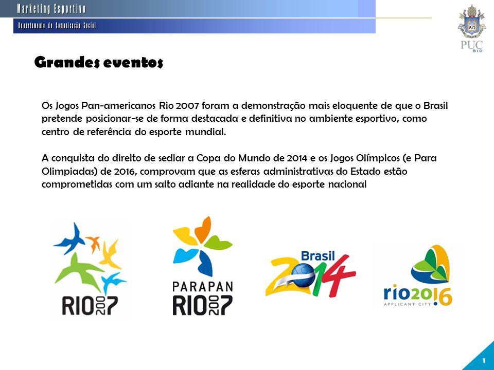 Grandes eventos 1 Os Jogos Pan-americanos Rio 2007 foram a demonstração mais eloquente de que o Brasil pretende posicionar-se de forma destacada e definitiva no ambiente esportivo, como centro de referência do esporte mundial.