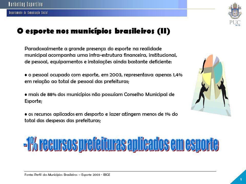 O esporte nos municípios brasileiros (II) 1 Paradoxalmente a grande presença do esporte na realidade municipal acompanha uma infra-estrutura financeira, institucional, de pessoal, equipamentos e instalações ainda bastante deficiente: o pessoal ocupado com esporte, em 2003, representava apenas 1,4% em relação ao total de pessoal das prefeituras; mais de 88% dos municípios não possuíam Conselho Municipal de Esporte; os recursos aplicados em desporto e lazer atingem menos de 1% do total das despesas das prefeituras; Fonte: Perfil dos Municípios Brasileiros – Esporte 2003 - IBGE