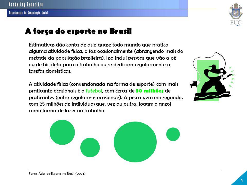 A força do esporte no Brasil 1 Estimativas dão conta de que quase todo mundo que pratica alguma atividade física, o faz ocasionalmente (abrangendo mais da metade da população brasileira).