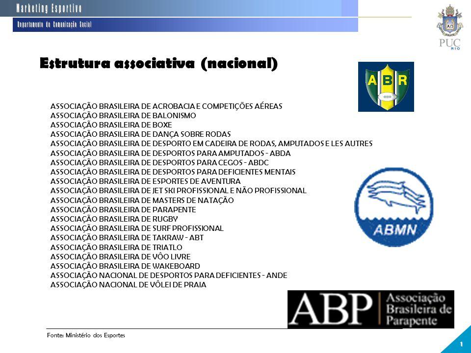 1 ASSOCIAÇÃO BRASILEIRA DE ACROBACIA E COMPETIÇÕES AÉREAS ASSOCIAÇÃO BRASILEIRA DE BALONISMO ASSOCIAÇÃO BRASILEIRA DE BOXE ASSOCIAÇÃO BRASILEIRA DE DANÇA SOBRE RODAS ASSOCIAÇÃO BRASILEIRA DE DESPORTO EM CADEIRA DE RODAS, AMPUTADOS E LES AUTRES ASSOCIAÇÃO BRASILEIRA DE DESPORTOS PARA AMPUTADOS - ABDA ASSOCIAÇÃO BRASILEIRA DE DESPORTOS PARA CEGOS - ABDC ASSOCIAÇÃO BRASILEIRA DE DESPORTOS PARA DEFICIENTES MENTAIS ASSOCIAÇÃO BRASILEIRA DE ESPORTES DE AVENTURA ASSOCIAÇÃO BRASILEIRA DE JET SKI PROFISSIONAL E NÃO PROFISSIONAL ASSOCIAÇÃO BRASILEIRA DE MASTERS DE NATAÇÃO ASSOCIAÇÃO BRASILEIRA DE PARAPENTE ASSOCIAÇÃO BRASILEIRA DE RUGBY ASSOCIAÇÃO BRASILEIRA DE SURF PROFISSIONAL ASSOCIAÇÃO BRASILEIRA DE TAKRAW - ABT ASSOCIAÇÃO BRASILEIRA DE TRIATLO ASSOCIAÇÃO BRASILEIRA DE VÔO LIVRE ASSOCIAÇÃO BRASILEIRA DE WAKEBOARD ASSOCIAÇÃO NACIONAL DE DESPORTOS PARA DEFICIENTES - ANDE ASSOCIAÇÃO NACIONAL DE VÔLEI DE PRAIA Estrutura associativa (nacional) Fonte: Ministério dos Esportes