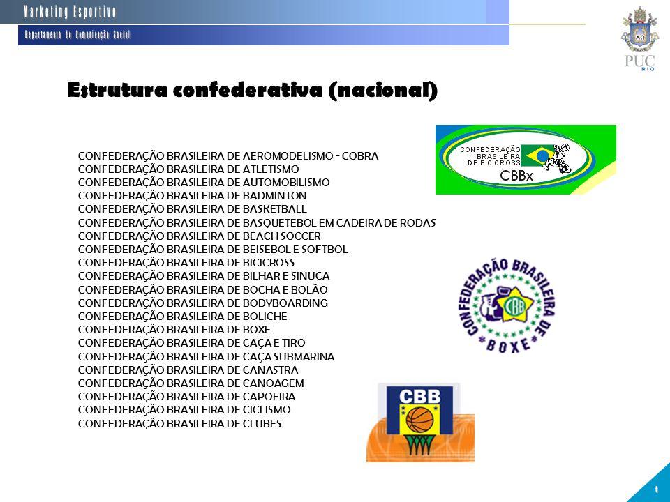 1 CONFEDERAÇÃO BRASILEIRA DE AEROMODELISMO - COBRA CONFEDERAÇÃO BRASILEIRA DE ATLETISMO CONFEDERAÇÃO BRASILEIRA DE AUTOMOBILISMO CONFEDERAÇÃO BRASILEIRA DE BADMINTON CONFEDERAÇÃO BRASILEIRA DE BASKETBALL CONFEDERAÇÃO BRASILEIRA DE BASQUETEBOL EM CADEIRA DE RODAS CONFEDERAÇÃO BRASILEIRA DE BEACH SOCCER CONFEDERAÇÃO BRASILEIRA DE BEISEBOL E SOFTBOL CONFEDERAÇÃO BRASILEIRA DE BICICROSS CONFEDERAÇÃO BRASILEIRA DE BILHAR E SINUCA CONFEDERAÇÃO BRASILEIRA DE BOCHA E BOLÃO CONFEDERAÇÃO BRASILEIRA DE BODYBOARDING CONFEDERAÇÃO BRASILEIRA DE BOLICHE CONFEDERAÇÃO BRASILEIRA DE BOXE CONFEDERAÇÃO BRASILEIRA DE CAÇA E TIRO CONFEDERAÇÃO BRASILEIRA DE CAÇA SUBMARINA CONFEDERAÇÃO BRASILEIRA DE CANASTRA CONFEDERAÇÃO BRASILEIRA DE CANOAGEM CONFEDERAÇÃO BRASILEIRA DE CAPOEIRA CONFEDERAÇÃO BRASILEIRA DE CICLISMO CONFEDERAÇÃO BRASILEIRA DE CLUBES Estrutura confederativa (nacional)
