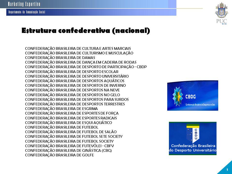 1 CONFEDERAÇÃO BRASILEIRA DE CULTURA E ARTES MARCIAIS CONFEDERAÇÃO BRASILEIRA DE CULTURISMO E MUSCULAÇÃO CONFEDERAÇÃO BRASILEIRA DE DAMAS CONFEDERAÇÃO BRASILEIRA DE DANÇA EM CADEIRA DE RODAS CONFEDERAÇÃO BRASILEIRA DE DESPORTO DE PARTICIPAÇÃO - CBDP CONFEDERAÇÃO BRASILEIRA DE DESPORTO ESCOLAR CONFEDERAÇÃO BRASILEIRA DE DESPORTO UNIVERSITÁRIO CONFEDERAÇÃO BRASILEIRA DE DESPORTOS AQUÁTICOS CONFEDERAÇÃO BRASILEIRA DE DESPORTOS DE INVERNO CONFEDERAÇÃO BRASILEIRA DE DESPORTOS NA NEVE CONFEDERAÇÃO BRASILEIRA DE DESPORTOS NO GELO CONFEDERAÇÃO BRASILEIRA DE DESPORTOS PARA SURDOS CONFEDERAÇÃO BRASILEIRA DE DESPORTOS TERRESTRES CONFEDERAÇÃO BRASILEIRA DE ESGRIMA CONFEDERAÇÃO BRASILEIRA DE ESPORTES DE FORÇA CONFEDERAÇÃO BRASILEIRA DE ESPORTES RADICAIS CONFEDERAÇÃO BRASILEIRA DE ESQUI AQUÁTICO CONFEDERAÇÃO BRASILEIRA DE FUTEBOL CONFEDERAÇÃO BRASILEIRA DE FUTEBOL DE SALÃO CONFEDERAÇÃO BRASILEIRA DE FUTEBOL SETE SOCIETY CONFEDERAÇÃO BRASILEIRA DE FUTEBOL SOCIETY CONFEDERAÇÃO BRASILEIRA DE FUTEVÔLEI - CBFV CONFEDERAÇÃO BRASILEIRA DE GINÁSTICA (CBG) CONFEDERAÇÃO BRASILEIRA DE GOLFE Estrutura confederativa (nacional)