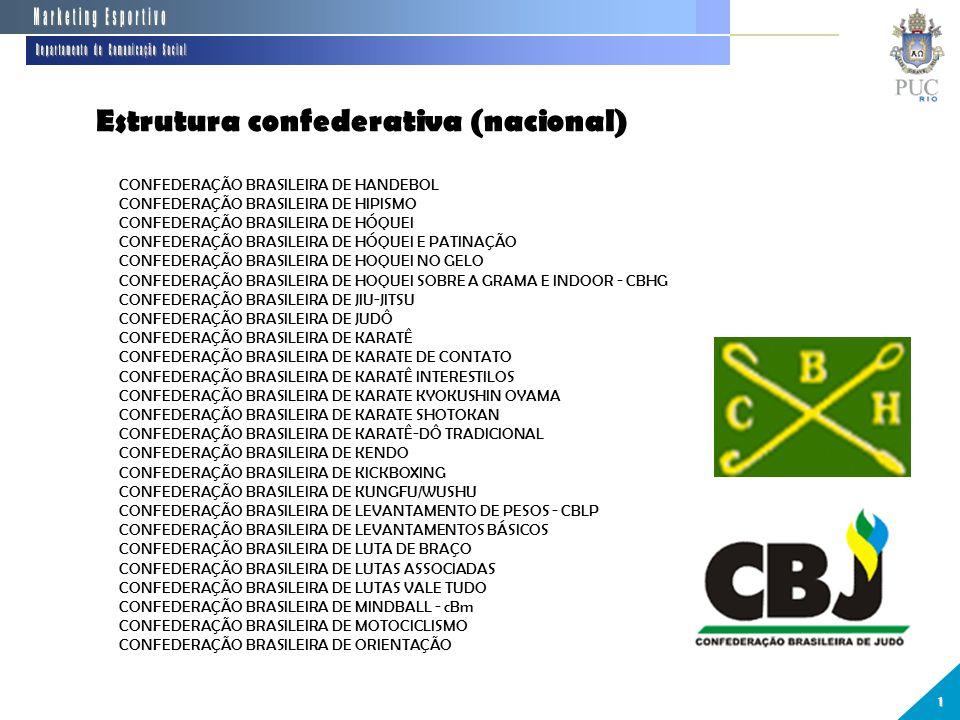 1 CONFEDERAÇÃO BRASILEIRA DE HANDEBOL CONFEDERAÇÃO BRASILEIRA DE HIPISMO CONFEDERAÇÃO BRASILEIRA DE HÓQUEI CONFEDERAÇÃO BRASILEIRA DE HÓQUEI E PATINAÇÃO CONFEDERAÇÃO BRASILEIRA DE HOQUEI NO GELO CONFEDERAÇÃO BRASILEIRA DE HOQUEI SOBRE A GRAMA E INDOOR - CBHG CONFEDERAÇÃO BRASILEIRA DE JIU-JITSU CONFEDERAÇÃO BRASILEIRA DE JUDÔ CONFEDERAÇÃO BRASILEIRA DE KARATÊ CONFEDERAÇÃO BRASILEIRA DE KARATE DE CONTATO CONFEDERAÇÃO BRASILEIRA DE KARATÊ INTERESTILOS CONFEDERAÇÃO BRASILEIRA DE KARATE KYOKUSHIN OYAMA CONFEDERAÇÃO BRASILEIRA DE KARATE SHOTOKAN CONFEDERAÇÃO BRASILEIRA DE KARATÊ-DÔ TRADICIONAL CONFEDERAÇÃO BRASILEIRA DE KENDO CONFEDERAÇÃO BRASILEIRA DE KICKBOXING CONFEDERAÇÃO BRASILEIRA DE KUNGFU/WUSHU CONFEDERAÇÃO BRASILEIRA DE LEVANTAMENTO DE PESOS - CBLP CONFEDERAÇÃO BRASILEIRA DE LEVANTAMENTOS BÁSICOS CONFEDERAÇÃO BRASILEIRA DE LUTA DE BRAÇO CONFEDERAÇÃO BRASILEIRA DE LUTAS ASSOCIADAS CONFEDERAÇÃO BRASILEIRA DE LUTAS VALE TUDO CONFEDERAÇÃO BRASILEIRA DE MINDBALL - cBm CONFEDERAÇÃO BRASILEIRA DE MOTOCICLISMO CONFEDERAÇÃO BRASILEIRA DE ORIENTAÇÃO Estrutura confederativa (nacional)