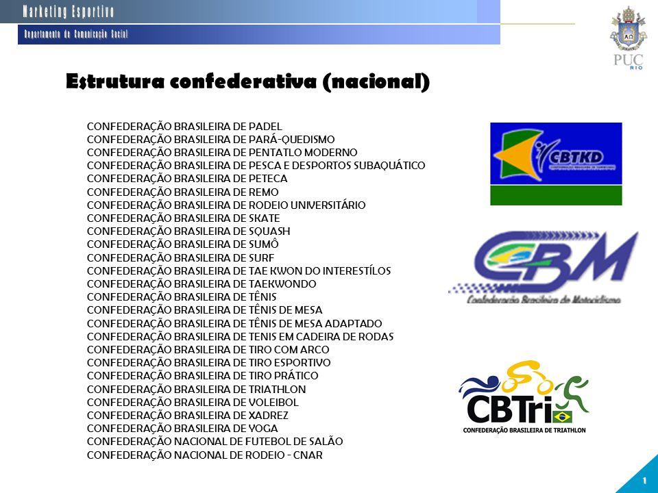 1 CONFEDERAÇÃO BRASILEIRA DE PADEL CONFEDERAÇÃO BRASILEIRA DE PARÁ-QUEDISMO CONFEDERAÇÃO BRASILEIRA DE PENTATLO MODERNO CONFEDERAÇÃO BRASILEIRA DE PESCA E DESPORTOS SUBAQUÁTICO CONFEDERAÇÃO BRASILEIRA DE PETECA CONFEDERAÇÃO BRASILEIRA DE REMO CONFEDERAÇÃO BRASILEIRA DE RODEIO UNIVERSITÁRIO CONFEDERAÇÃO BRASILEIRA DE SKATE CONFEDERAÇÃO BRASILEIRA DE SQUASH CONFEDERAÇÃO BRASILEIRA DE SUMÔ CONFEDERAÇÃO BRASILEIRA DE SURF CONFEDERAÇÃO BRASILEIRA DE TAE KWON DO INTERESTÍLOS CONFEDERAÇÃO BRASILEIRA DE TAEKWONDO CONFEDERAÇÃO BRASILEIRA DE TÊNIS CONFEDERAÇÃO BRASILEIRA DE TÊNIS DE MESA CONFEDERAÇÃO BRASILEIRA DE TÊNIS DE MESA ADAPTADO CONFEDERAÇÃO BRASILEIRA DE TENIS EM CADEIRA DE RODAS CONFEDERAÇÃO BRASILEIRA DE TIRO COM ARCO CONFEDERAÇÃO BRASILEIRA DE TIRO ESPORTIVO CONFEDERAÇÃO BRASILEIRA DE TIRO PRÁTICO CONFEDERAÇÃO BRASILEIRA DE TRIATHLON CONFEDERAÇÃO BRASILEIRA DE VOLEIBOL CONFEDERAÇÃO BRASILEIRA DE XADREZ CONFEDERAÇÃO BRASILEIRA DE YOGA CONFEDERAÇÃO NACIONAL DE FUTEBOL DE SALÃO CONFEDERAÇÃO NACIONAL DE RODEIO - CNAR Estrutura confederativa (nacional)