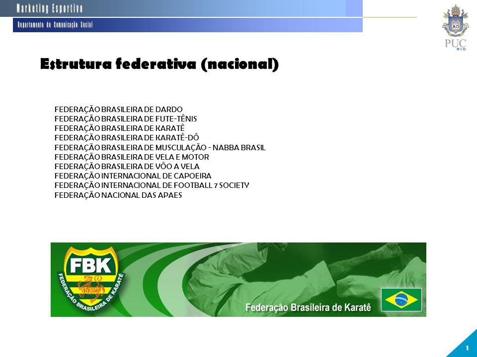 1 FEDERAÇÃO BRASILEIRA DE DARDO FEDERAÇÃO BRASILEIRA DE FUTE-TÊNIS FEDERAÇÃO BRASILEIRA DE KARATÊ FEDERAÇÃO BRASILEIRA DE KARATÊ-DÔ FEDERAÇÃO BRASILEIRA DE MUSCULAÇÃO - NABBA BRASIL FEDERAÇÃO BRASILEIRA DE VELA E MOTOR FEDERAÇÃO BRASILEIRA DE VÔO A VELA FEDERAÇÃO INTERNACIONAL DE CAPOEIRA FEDERAÇÃO INTERNACIONAL DE FOOTBALL 7 SOCIETY FEDERAÇÃO NACIONAL DAS APAES Estrutura federativa (nacional)