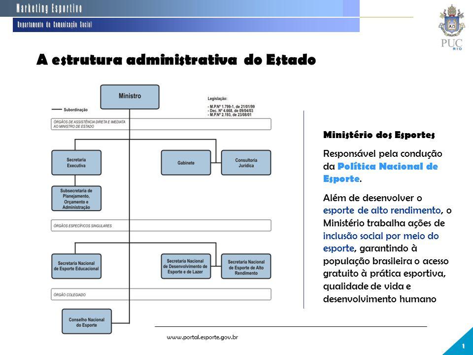 A estrutura administrativa do Estado 1 Ministério dos Esportes Responsável pela condução da Política Nacional de Esporte.