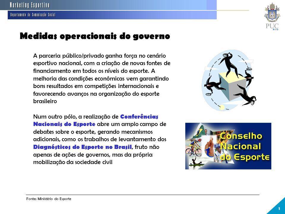 Medidas operacionais do governo 1 A parceria público/privado ganha força no cenário esportivo nacional, com a criação de novas fontes de financiamento em todos os níveis do esporte.