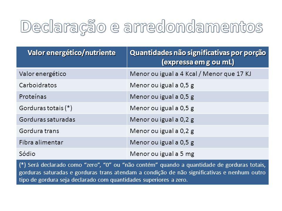 Valor energético/nutriente Quantidades não significativas por porção (expressa em g ou mL) Valor energéticoMenor ou igual a 4 Kcal / Menor que 17 KJ C