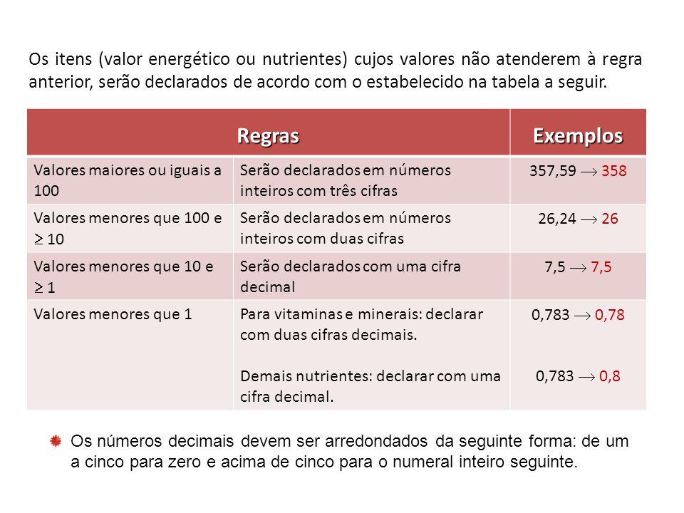 Os itens (valor energético ou nutrientes) cujos valores não atenderem à regra anterior, serão declarados de acordo com o estabelecido na tabela a segu