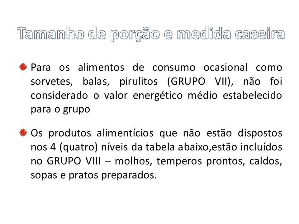 Para os alimentos de consumo ocasional como sorvetes, balas, pirulitos (GRUPO VII), não foi considerado o valor energético médio estabelecido para o g