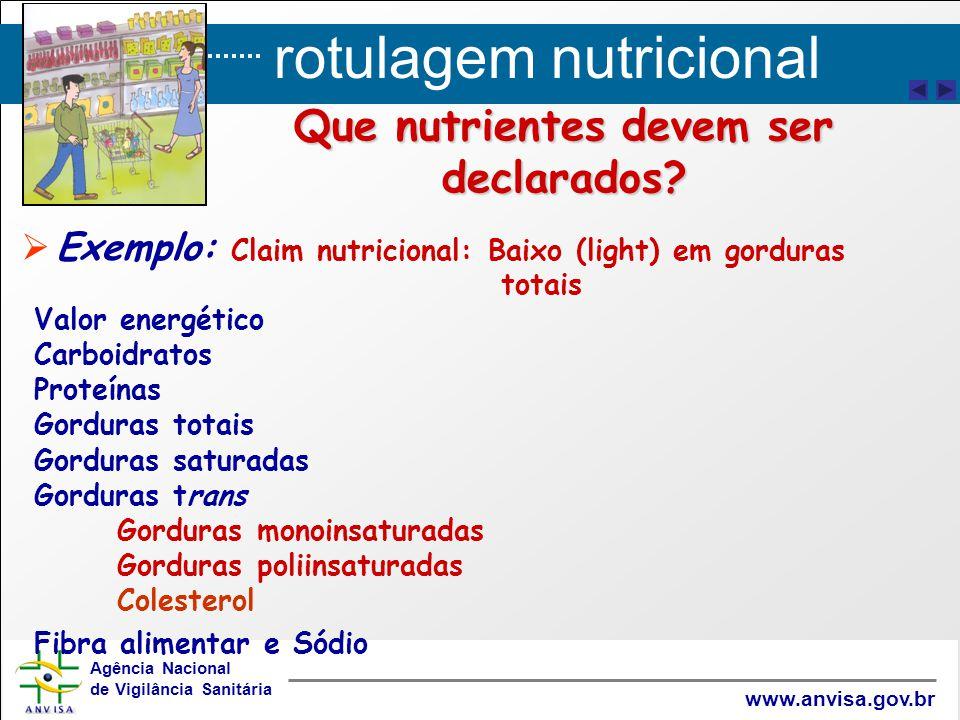 rotulagem nutricional Agência Nacional de Vigilância Sanitária www.anvisa.gov.br Que nutrientes devem ser declarados?   Exemplo: Claim nutricional: