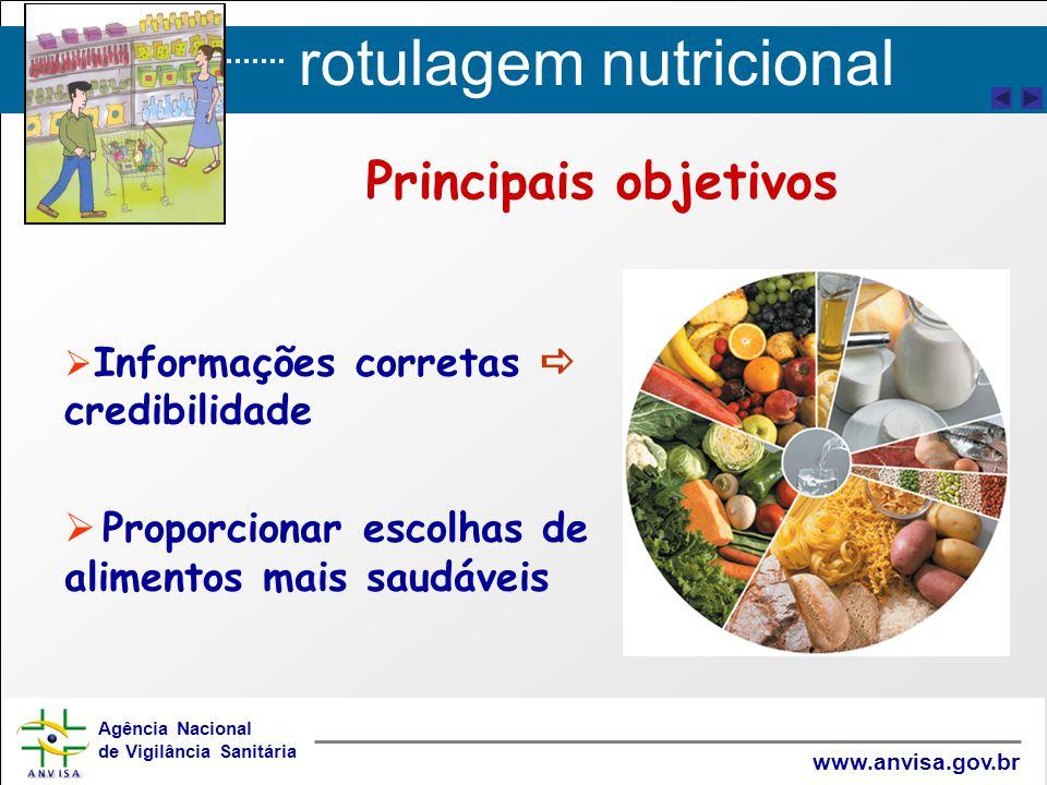 rotulagem nutricional Agência Nacional de Vigilância Sanitária www.anvisa.gov.br   Informações corretas  credibilidade   Proporcionar escolhas de