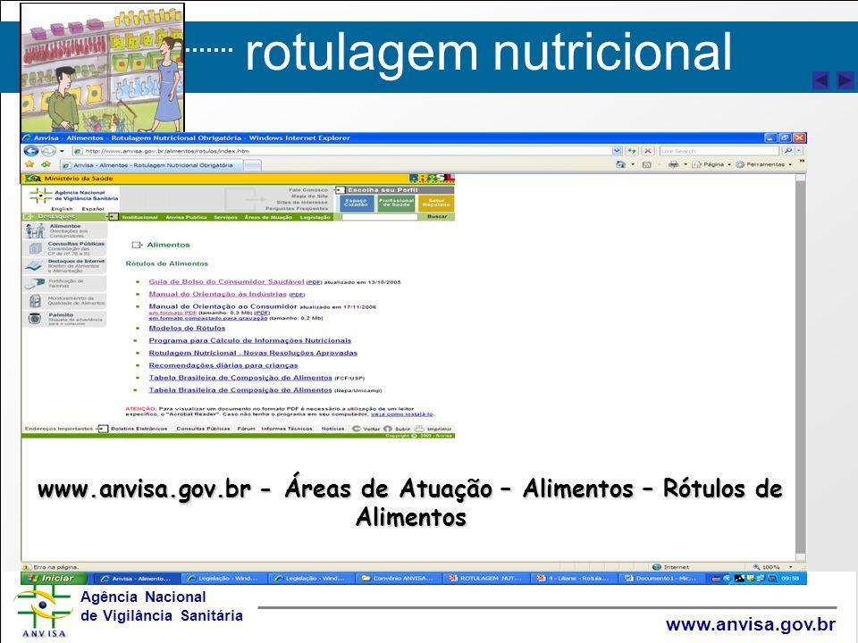 rotulagem nutricional Agência Nacional de Vigilância Sanitária www.anvisa.gov.br www.anvisa.gov.br - Áreas de Atuação – Alimentos – Rótulos de Aliment