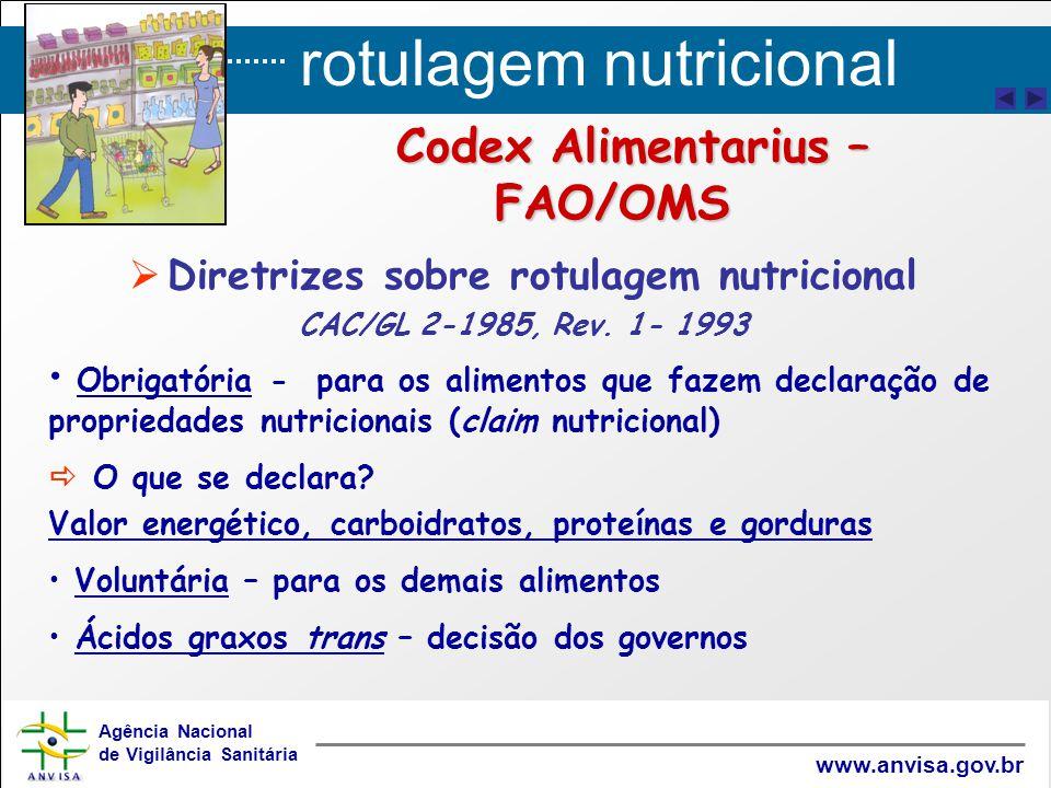 rotulagem nutricional Agência Nacional de Vigilância Sanitária www.anvisa.gov.br Israel (1993) Estados Unidos (1994) Brasil (09/2001) – Resolução ANVISA RDC n.