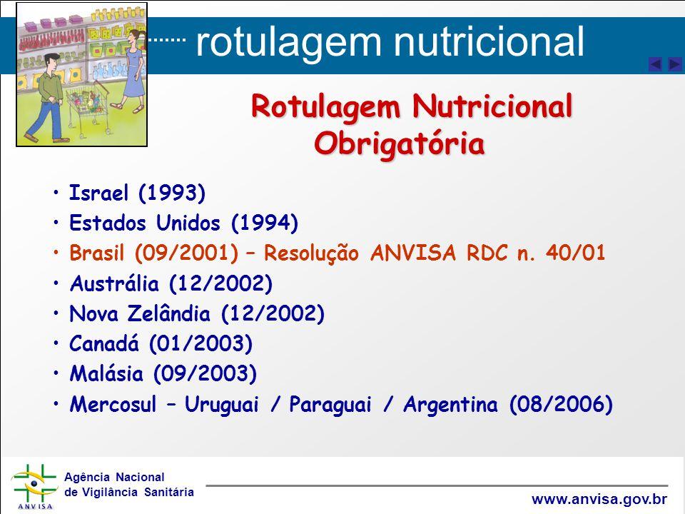 rotulagem nutricional Agência Nacional de Vigilância Sanitária www.anvisa.gov.br   Rotulagem Nutricional de Alimentos Embalados Estabelece a obrigatoridade Define nutrientes Prazo para adequação – 01/08/2006   Rotulagem Nutricional de Alimentos Embalados - Resolução GMC 44, de 10/12/2003   Porções de Alimentos Embalados para Fins de Rotulagem Nutricional - Resolução GMC 47, de 10/12/2003 Mercosul