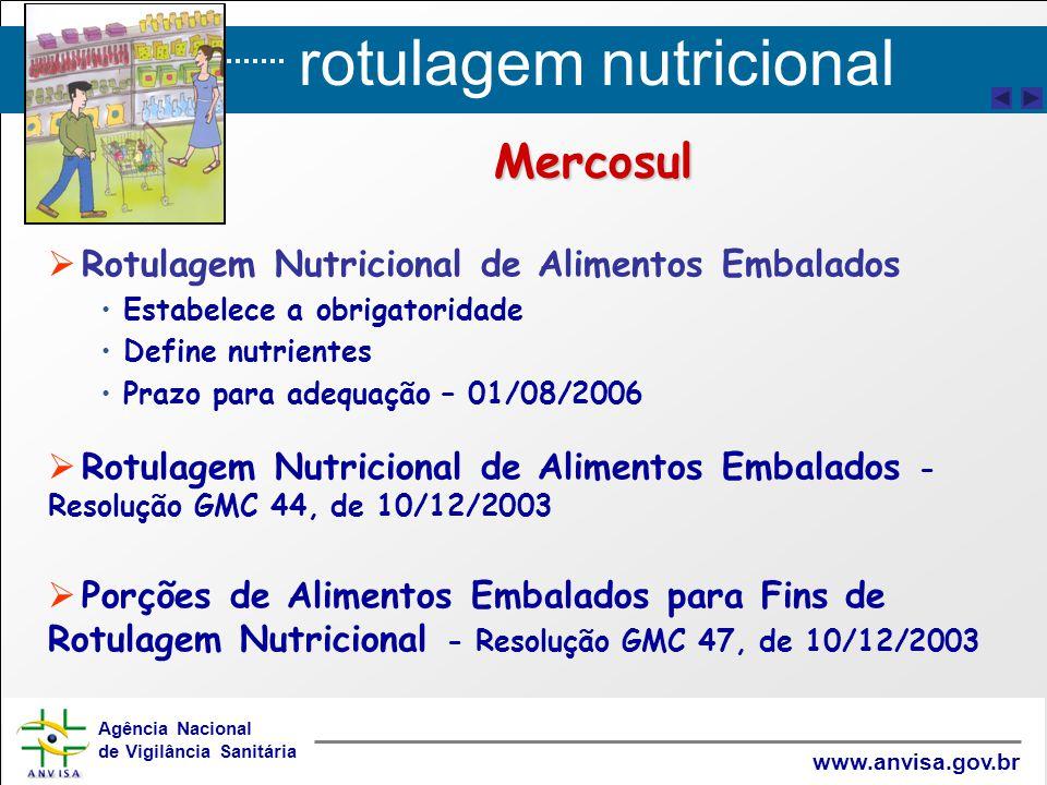 rotulagem nutricional Agência Nacional de Vigilância Sanitária www.anvisa.gov.br   Rotulagem Nutricional de Alimentos Embalados Estabelece a obrigat