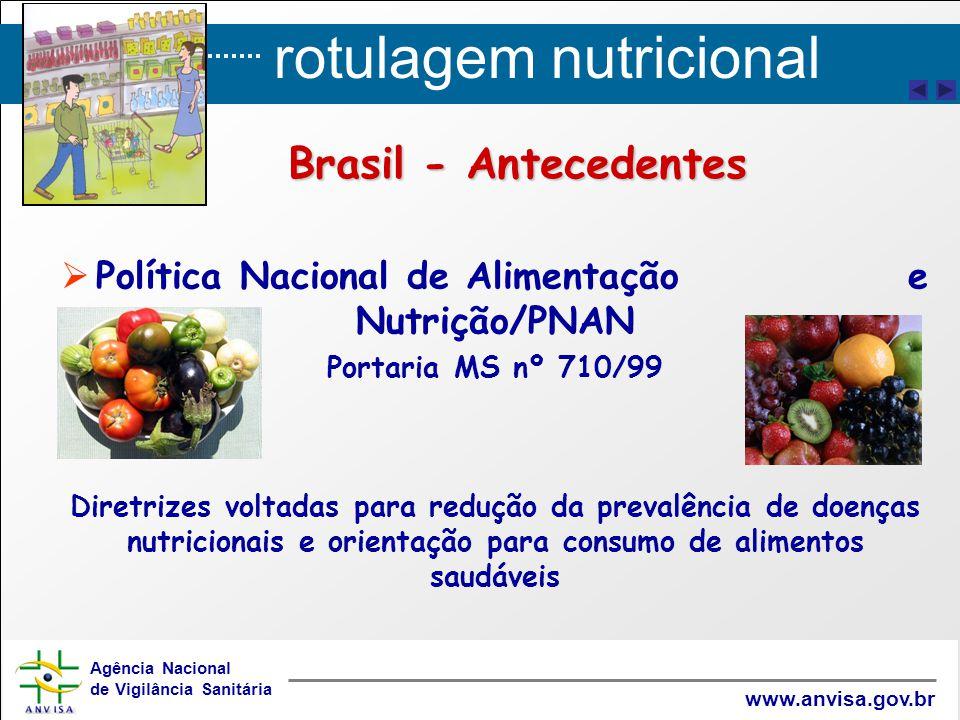 rotulagem nutricional Agência Nacional de Vigilância Sanitária www.anvisa.gov.br   Política Nacional de Alimentação e Nutrição/PNAN Portaria MS nº 7