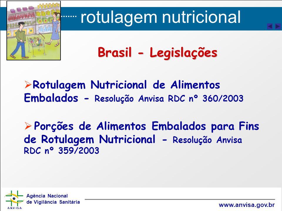 rotulagem nutricional Agência Nacional de Vigilância Sanitária www.anvisa.gov.br   Rotulagem Nutricional de Alimentos Embalados - Resolução Anvisa R