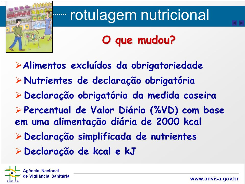 rotulagem nutricional Agência Nacional de Vigilância Sanitária www.anvisa.gov.br   Alimentos excluídos da obrigatoriedade   Nutrientes de declaraç