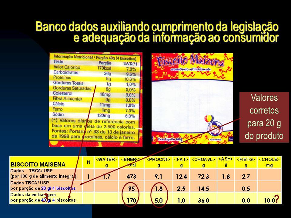 Banco dados auxiliando cumprimento da legislação e adequação da informação ao consumidor ? 3 Valores corretos para 20 g do produto