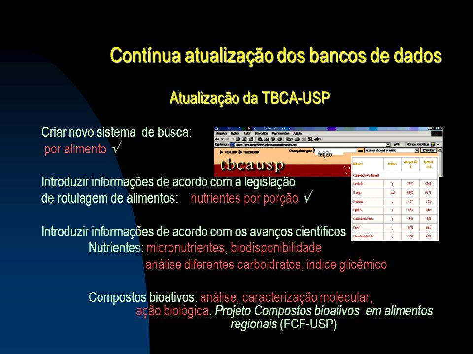 Contínua atualização dos bancos de dados Atualização da TBCA-USP Criar novo sistema de busca: por alimento  Introduzir informações de acordo com a le
