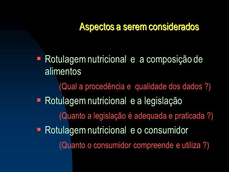 Aspectos a serem considerados  Rotulagem nutricional e a composição de alimentos (Qual a procedência e qualidade dos dados ?)  Rotulagem nutricional