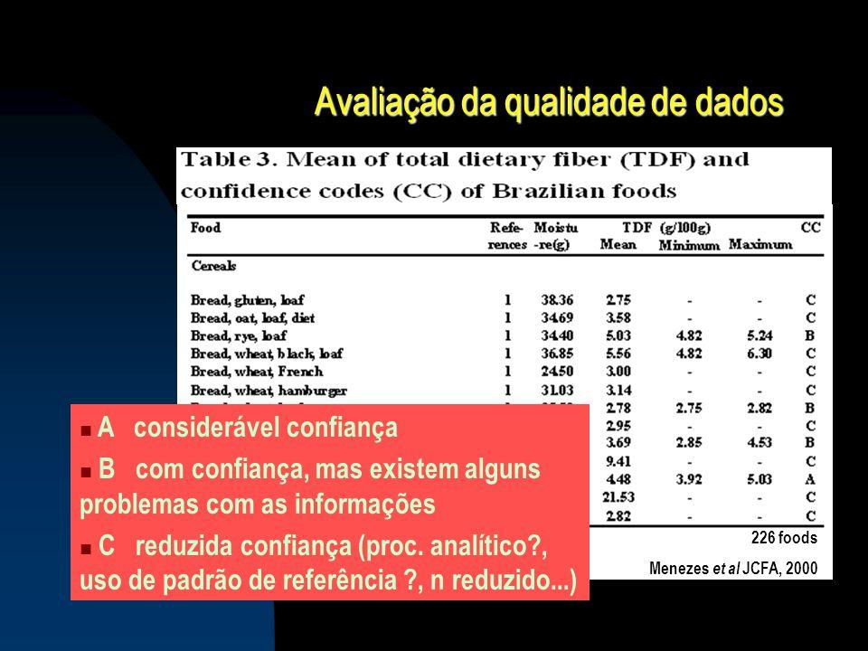 Banco dados auxiliando na rotulagem nutricional Valor calórico Carboidratos Proteínas Gorduras totais Saturadas Colesterol Fibra alimentar Cálcio Ferro Sódio (quantidade/ porção)