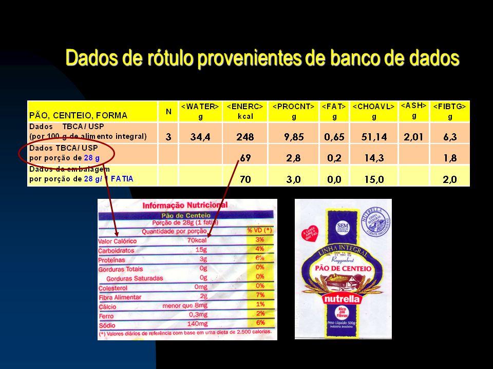 Potencial de informações dos bancos de dados Alto teor de fibra alimentar ≥ 6g/100g alimento sólido ?