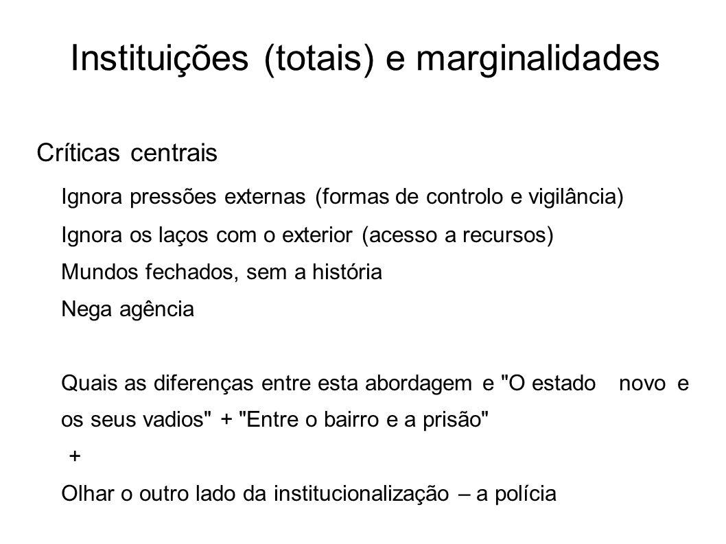 Instituições (totais) e marginalidades Críticas centrais Ignora pressões externas (formas de controlo e vigilância) Ignora os laços com o exterior (ac