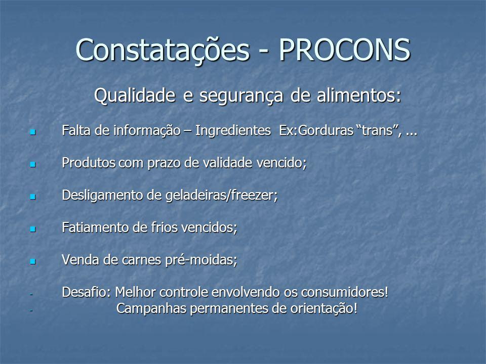 Constatações - PROCONS Qualidade e segurança de alimentos: Qualidade e segurança de alimentos: Falta de informação – Ingredientes Ex:Gorduras trans ,...