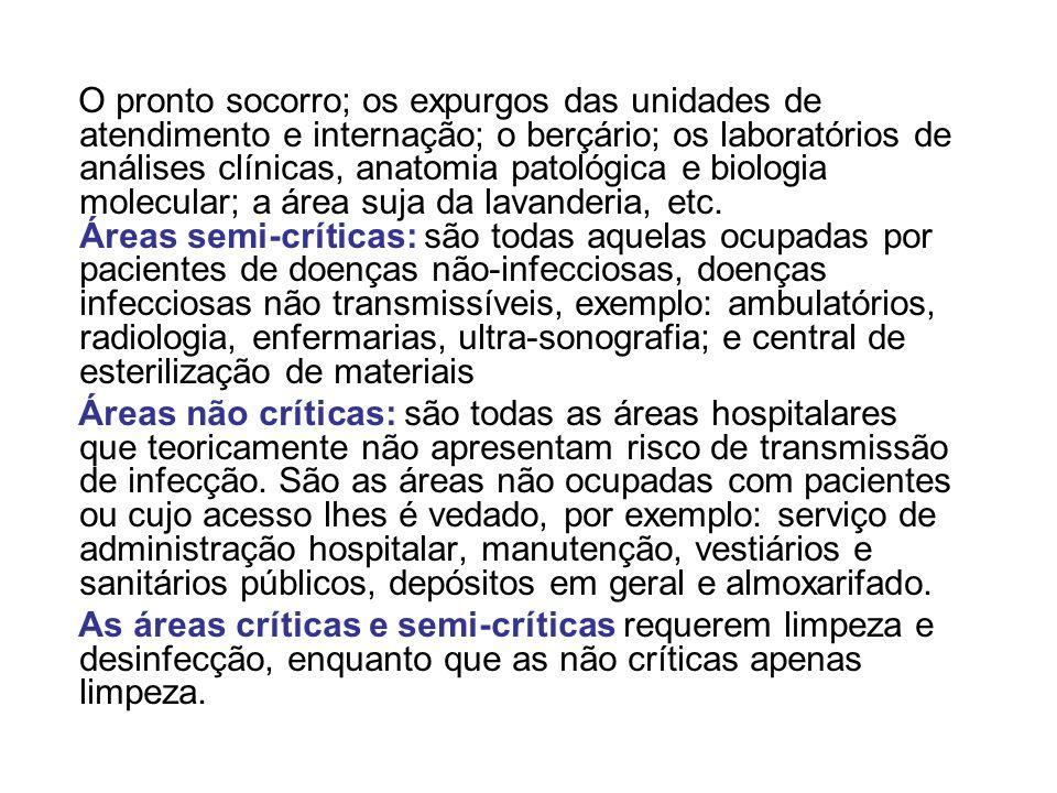 O pronto socorro; os expurgos das unidades de atendimento e internação; o berçário; os laboratórios de análises clínicas, anatomia patológica e biolog
