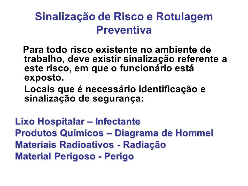 Sinalização de Risco e Rotulagem Preventiva Para todo risco existente no ambiente de trabalho, deve existir sinalização referente a este risco, em que