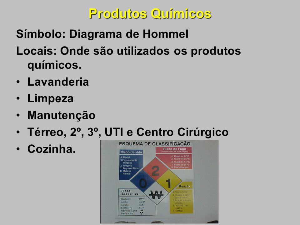 Produtos Químicos Símbolo: Diagrama de Hommel Locais: Onde são utilizados os produtos químicos. Lavanderia Limpeza Manutenção Térreo, 2º, 3º, UTI e Ce