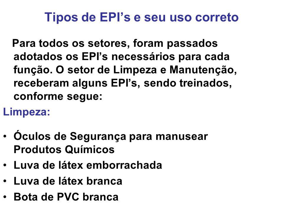Tipos de EPI's e seu uso correto Para todos os setores, foram passados adotados os EPI's necessários para cada função. O setor de Limpeza e Manutenção