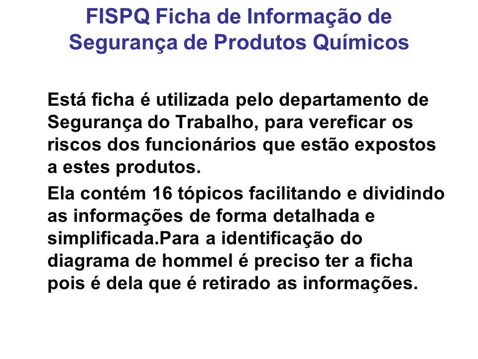 FISPQ Ficha de Informação de Segurança de Produtos Químicos Está ficha é utilizada pelo departamento de Segurança do Trabalho, para vereficar os risco