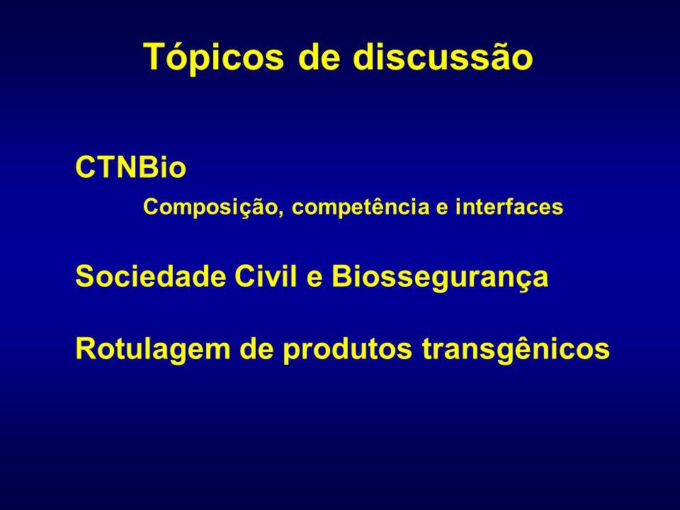 Tópicos de discussão CTNBio Composição, competência e interfaces Sociedade Civil e Biossegurança Rotulagem de produtos transgênicos