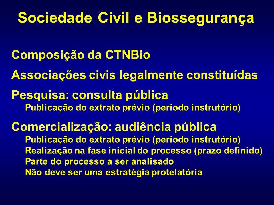 Composição da CTNBio Associações civis legalmente constituídas Pesquisa: consulta pública Publicação do extrato prévio (período instrutório) Comercial