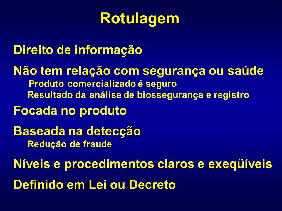 Direito de informação Não tem relação com segurança ou saúde Produto comercializado é seguro Resultado da análise de biossegurança e registro Focada n