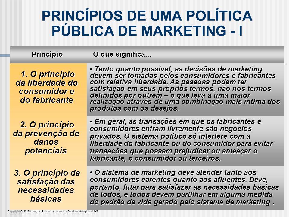 PRINCÍPIOS DE UMA POLÍTICA PÚBLICA DE MARKETING - I Tanto quanto possível, as decisões de marketing devem ser tomadas pelos consumidores e fabricantes