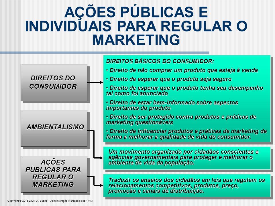 QUESTÕES LEGAIS ENFRENTADAS PELA ADMINISTRAÇÃO DE MARKETING Decisões de vendas Suborno.