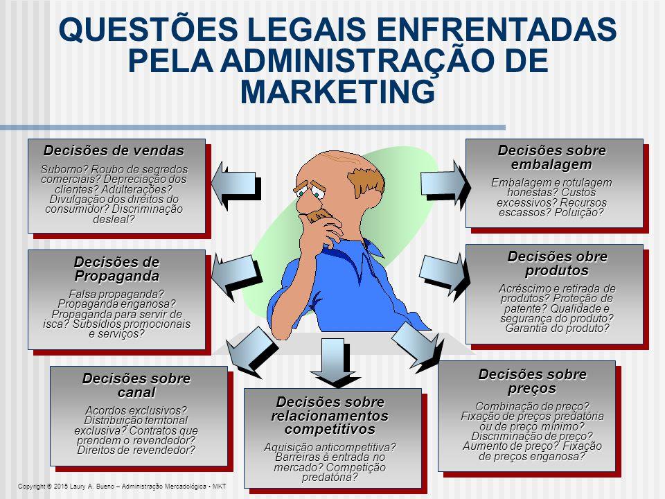 O MARKETING CONSCIENTE MARKETING ORIENTADO PARA O CLIENTE MARKETING COM SENTIDO DE MISSÃO MARKETING DE VALOR MARKETING INOVADOR Copyright © 2015 Laury A.
