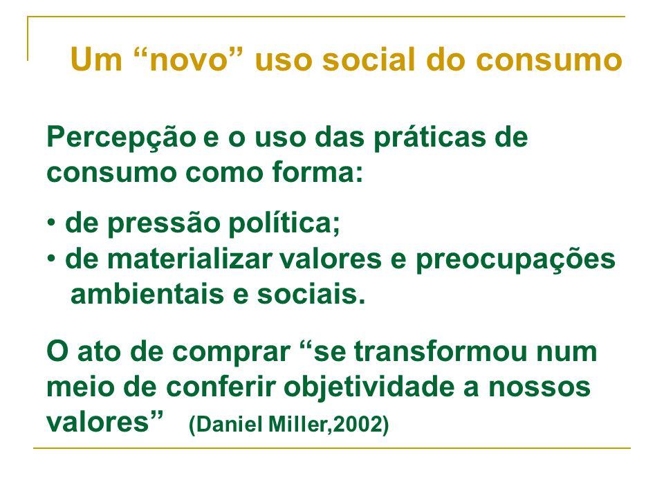 """Um """"novo"""" uso social do consumo Percepção e o uso das práticas de consumo como forma: de pressão política; de materializar valores e preocupações ambi"""
