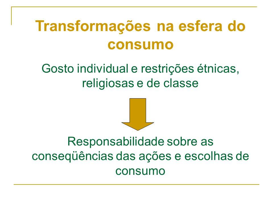 Transformações na esfera do consumo Gosto individual e restrições étnicas, religiosas e de classe Responsabilidade sobre as conseqüências das ações e