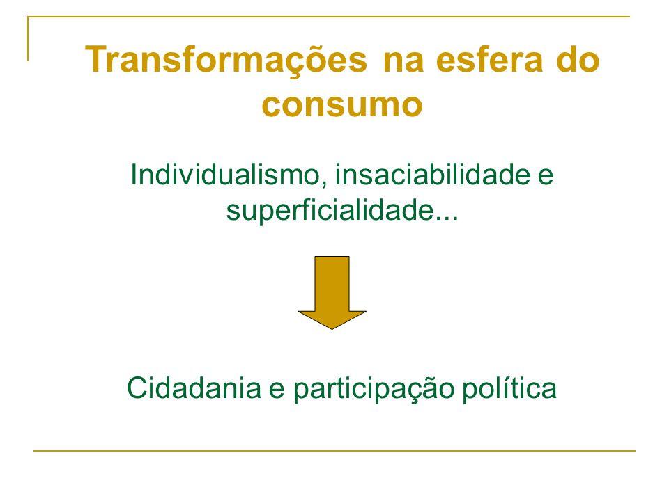 Transformações na esfera do consumo Individualismo, insaciabilidade e superficialidade... Cidadania e participação política