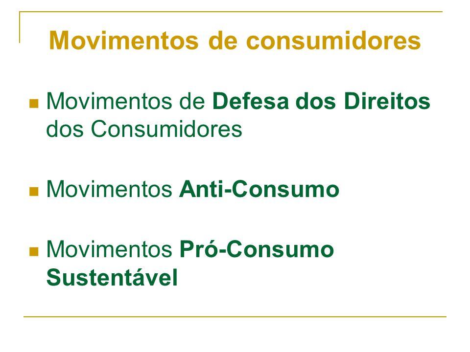 Movimentos de consumidores Movimentos de Defesa dos Direitos dos Consumidores Movimentos Anti-Consumo Movimentos Pró-Consumo Sustentável