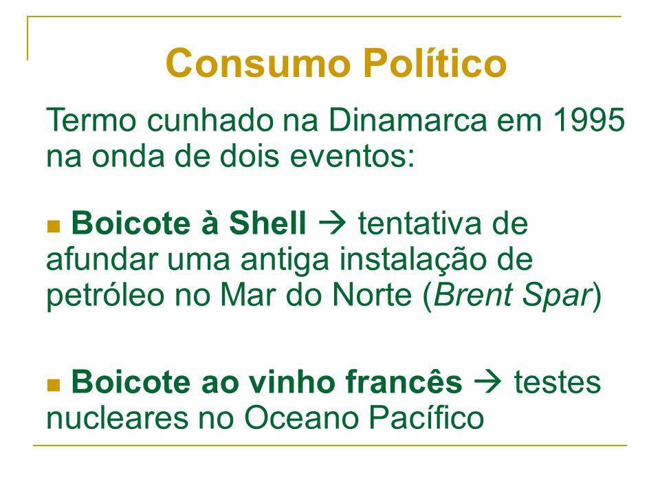 Consumo Político Termo cunhado na Dinamarca em 1995 na onda de dois eventos: Boicote à Shell  tentativa de afundar uma antiga instalação de petróleo