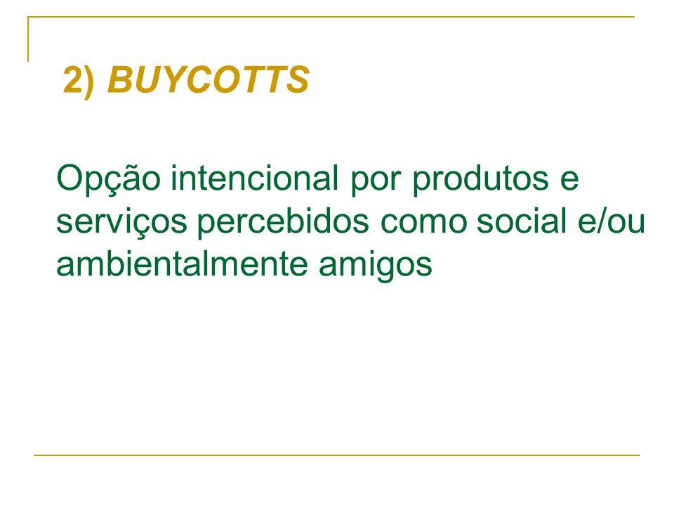 Opção intencional por produtos e serviços percebidos como social e/ou ambientalmente amigos 2) BUYCOTTS