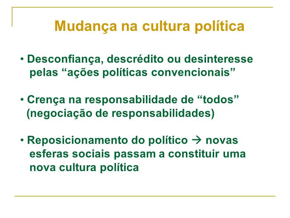 """Mudança na cultura política Desconfiança, descrédito ou desinteresse pelas """"ações políticas convencionais"""" Crença na responsabilidade de """"todos"""" (nego"""