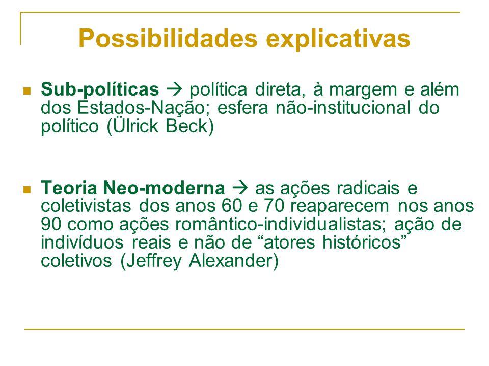 Possibilidades explicativas Sub-políticas  política direta, à margem e além dos Estados-Nação; esfera não-institucional do político (Ülrick Beck) Teo